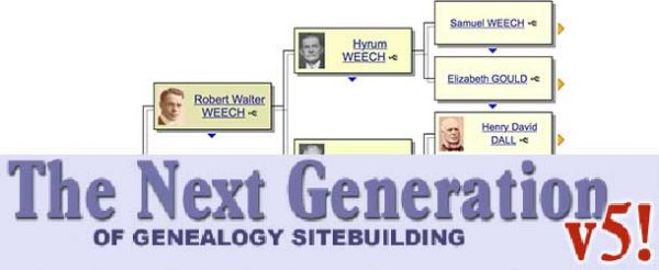 The Next Generation of Genealogy Sitebuilding 5.1.3 (TNG)